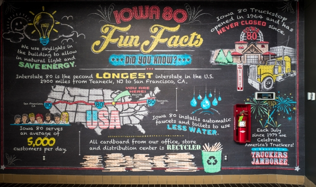 Fun facts display in Iowa 80